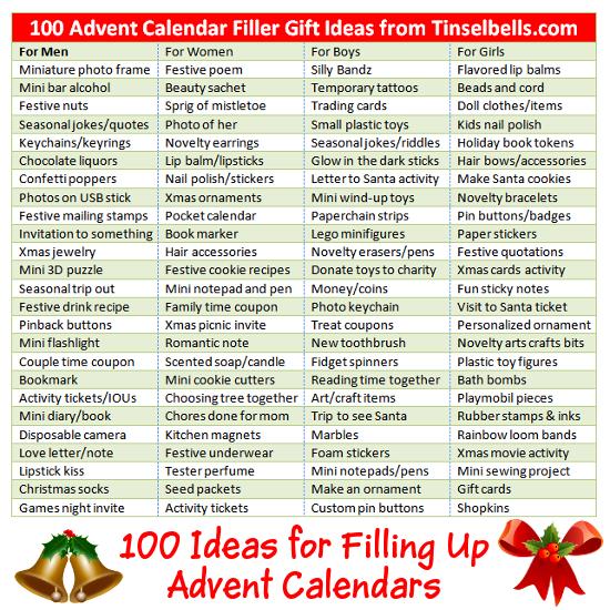 Advent Calendar List Ideas : Advent calendar gift ideas fillers for men women and